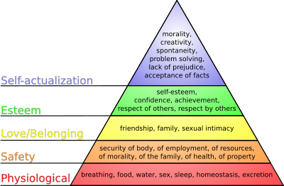 400px-Maslow's_hierarchy_of_needs.png